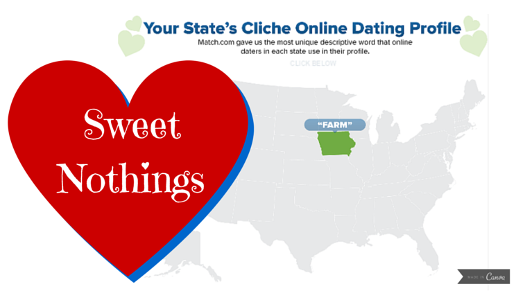 online dating evaluation Find out what your photos are really saying about you choose the ones that make the right impression for your professional, social, or dating profiles.
